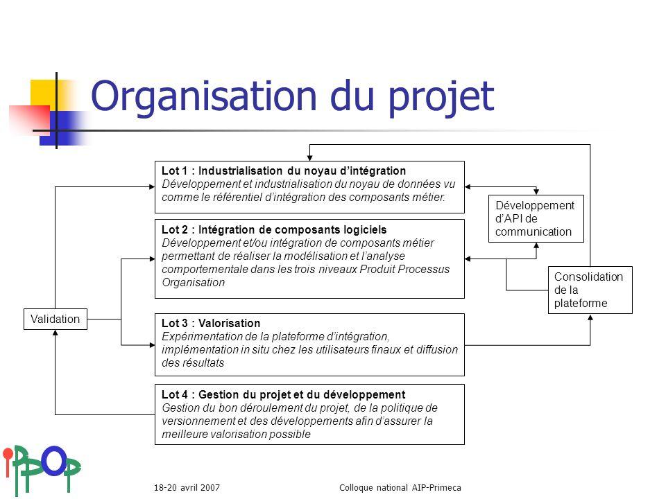 18-20 avril 2007Colloque national AIP-Primeca Organisation du projet Lot 2 : Intégration de composants logiciels Développement et/ou intégration de co