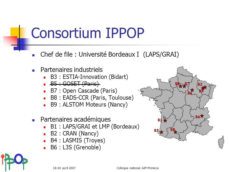 18-20 avril 2007Colloque national AIP-Primeca Consortium IPPOP Chef de file : Université Bordeaux I (LAPS/GRAI) Partenaires industriels B3 : ESTIA-Inn
