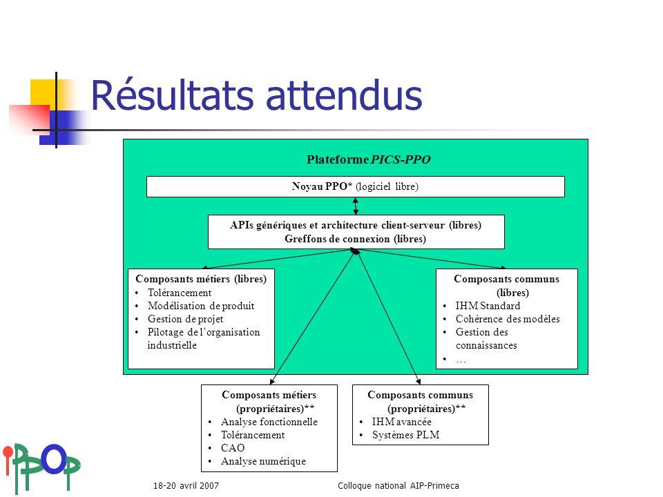 18-20 avril 2007Colloque national AIP-Primeca Résultats attendus Plateforme PICS-PPO Noyau PPO* (logiciel libre) Composants métiers (propriétaires)**