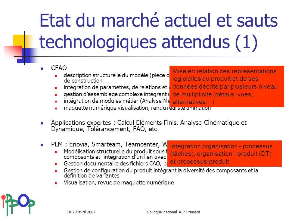 18-20 avril 2007Colloque national AIP-Primeca Etat du marché actuel et sauts technologiques attendus (1) CFAO description structurelle du modèle (pièc