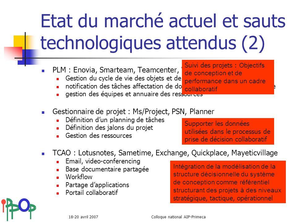 18-20 avril 2007Colloque national AIP-Primeca Etat du marché actuel et sauts technologiques attendus (2) PLM : Enovia, Smarteam, Teamcenter, Windchill