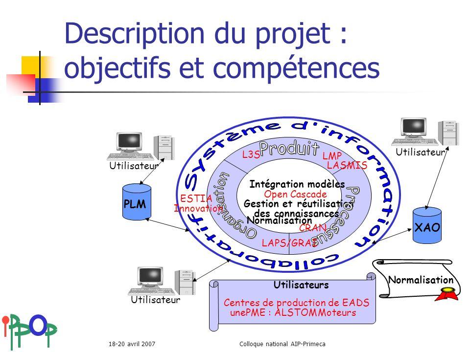 18-20 avril 2007Colloque national AIP-Primeca Description du projet : objectifs et compétences Intégration modèles Gestion et réutilisation des connai