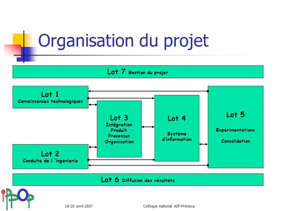 18-20 avril 2007Colloque national AIP-Primeca Organisation du projet Lot 7 Gestion du projet Lot 6 Diffusion des résultats Lot 1 Connaissances technol