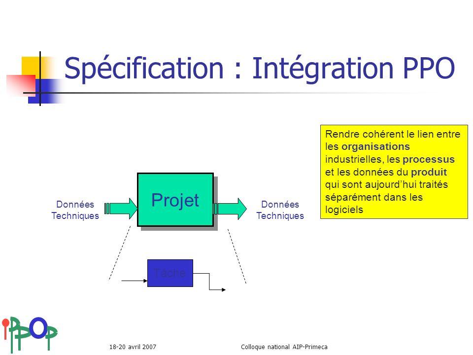 18-20 avril 2007Colloque national AIP-Primeca Spécification : Intégration PPO Projet Tâche Rendre cohérent le lien entre les organisations industriell
