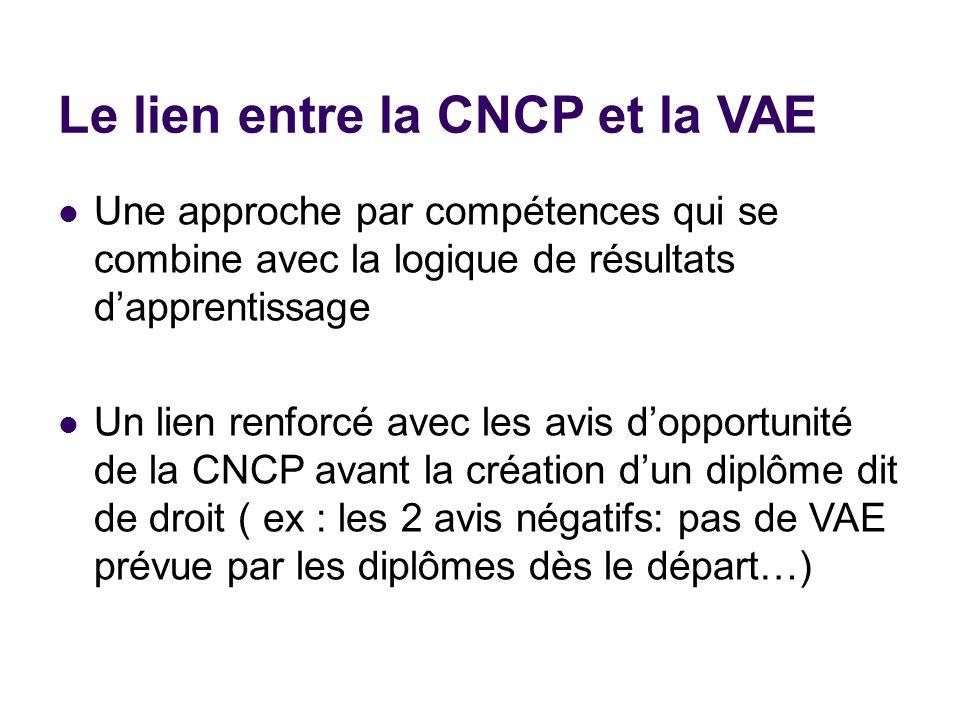 Le lien entre la CNCP et la VAE Une approche par compétences qui se combine avec la logique de résultats dapprentissage Un lien renforcé avec les avis