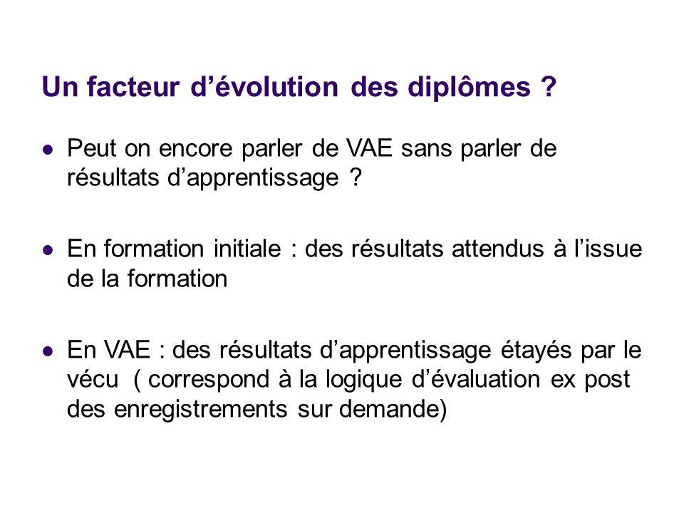 Un facteur dévolution des diplômes ? Peut on encore parler de VAE sans parler de résultats dapprentissage ? En formation initiale : des résultats atte