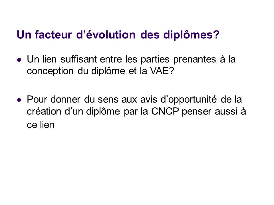 Un facteur dévolution des diplômes? Un lien suffisant entre les parties prenantes à la conception du diplôme et la VAE? Pour donner du sens aux avis d