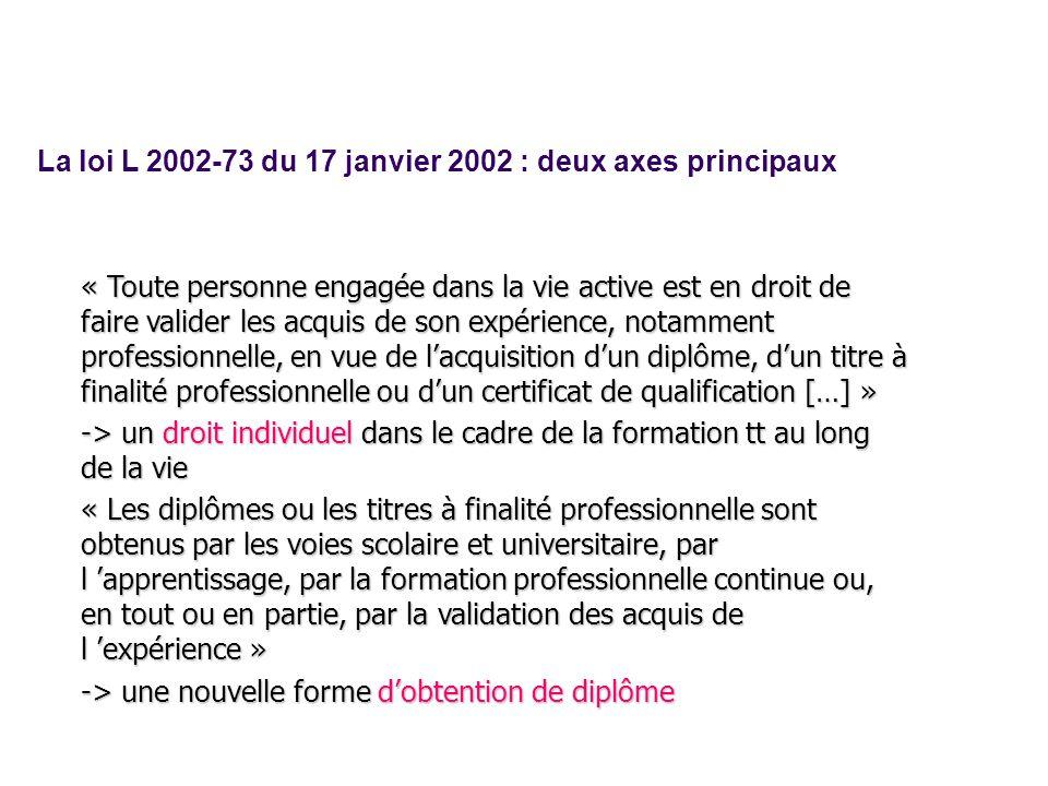 La loi L 2002-73 du 17 janvier 2002 : deux axes principaux « Toute personne engagée dans la vie active est en droit de faire valider les acquis de son