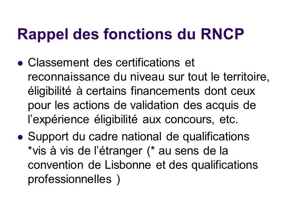 Rappel des fonctions du RNCP Classement des certifications et reconnaissance du niveau sur tout le territoire, éligibilité à certains financements don