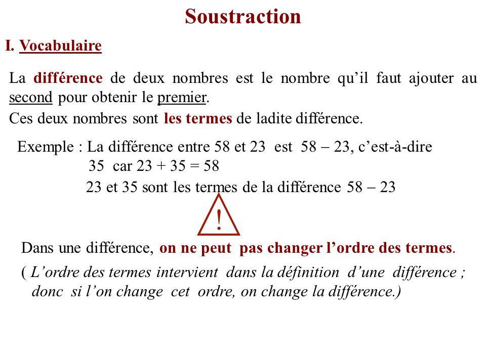 Soustraction I. Vocabulaire La différence de deux nombres est le nombre quil faut ajouter au second pour obtenir le premier. Ces deux nombres sont les