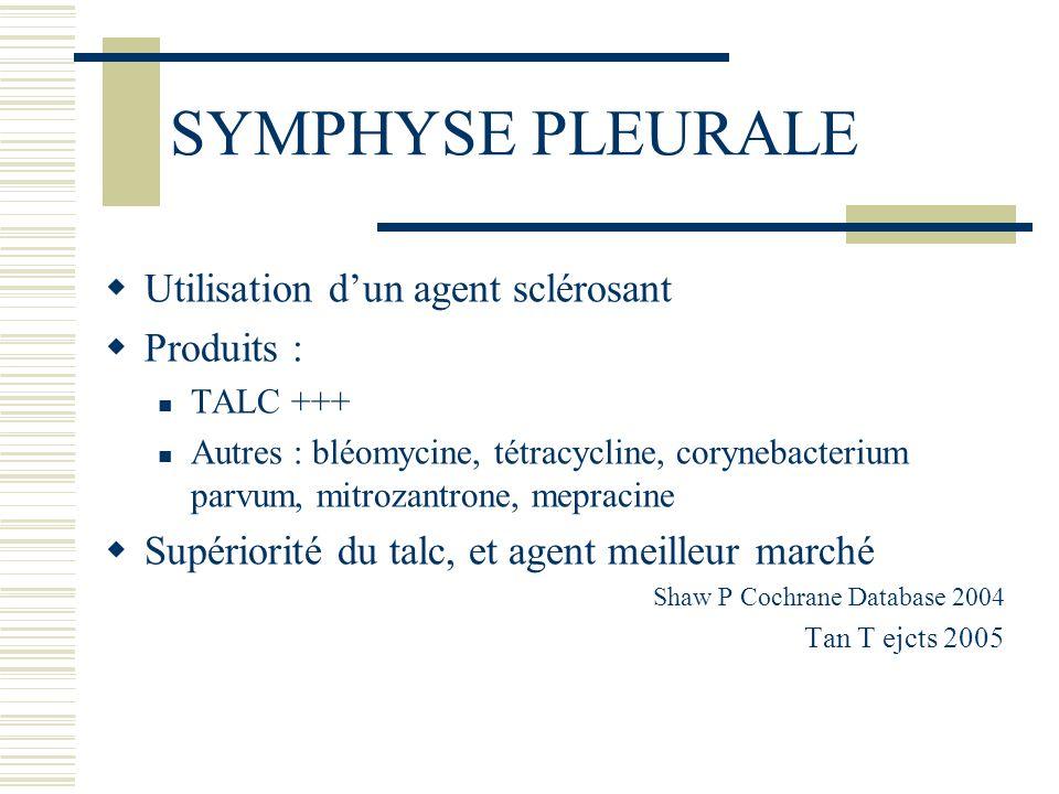 SYMPHYSE PLEURALE Utilisation dun agent sclérosant Produits : TALC +++ Autres : bléomycine, tétracycline, corynebacterium parvum, mitrozantrone, mepra