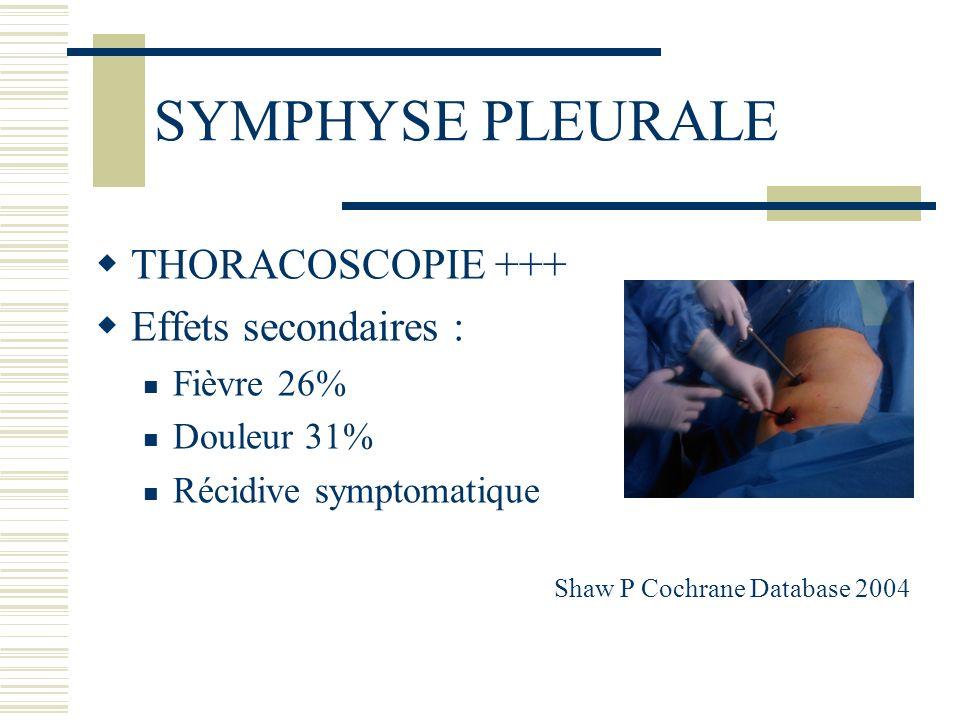 SYMPHYSE PLEURALE THORACOSCOPIE +++ Effets secondaires : Fièvre 26% Douleur 31% Récidive symptomatique Shaw P Cochrane Database 2004