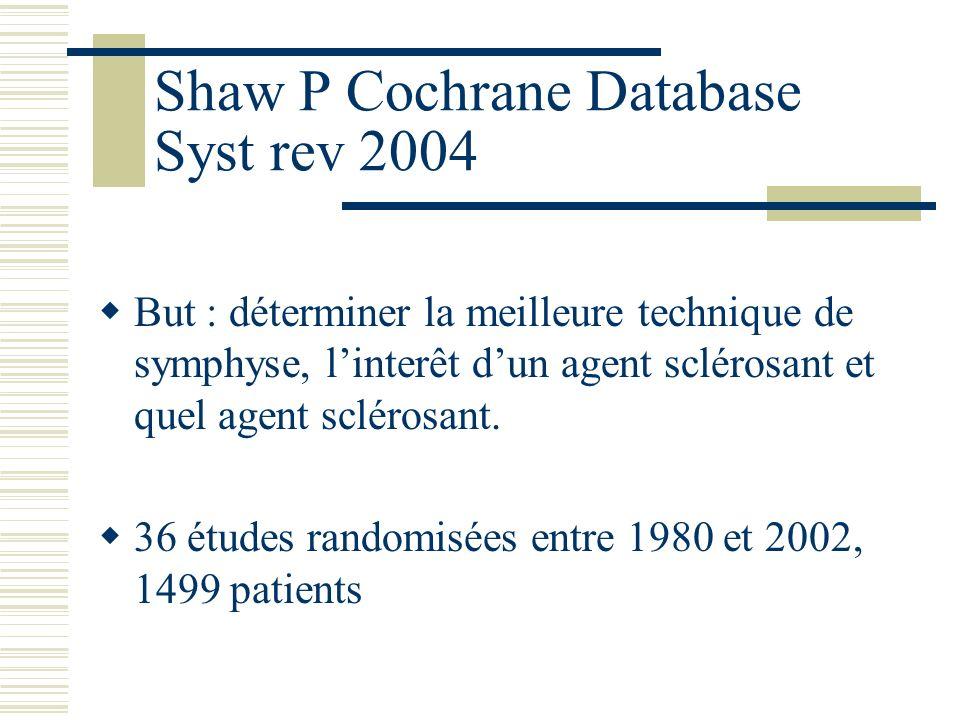Shaw P Cochrane Database Syst rev 2004 But : déterminer la meilleure technique de symphyse, linterêt dun agent sclérosant et quel agent sclérosant. 36