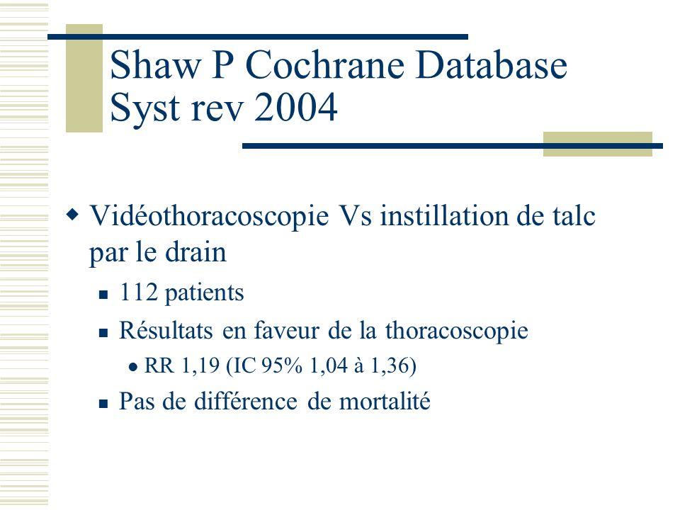 Shaw P Cochrane Database Syst rev 2004 Vidéothoracoscopie Vs instillation de talc par le drain 112 patients Résultats en faveur de la thoracoscopie RR