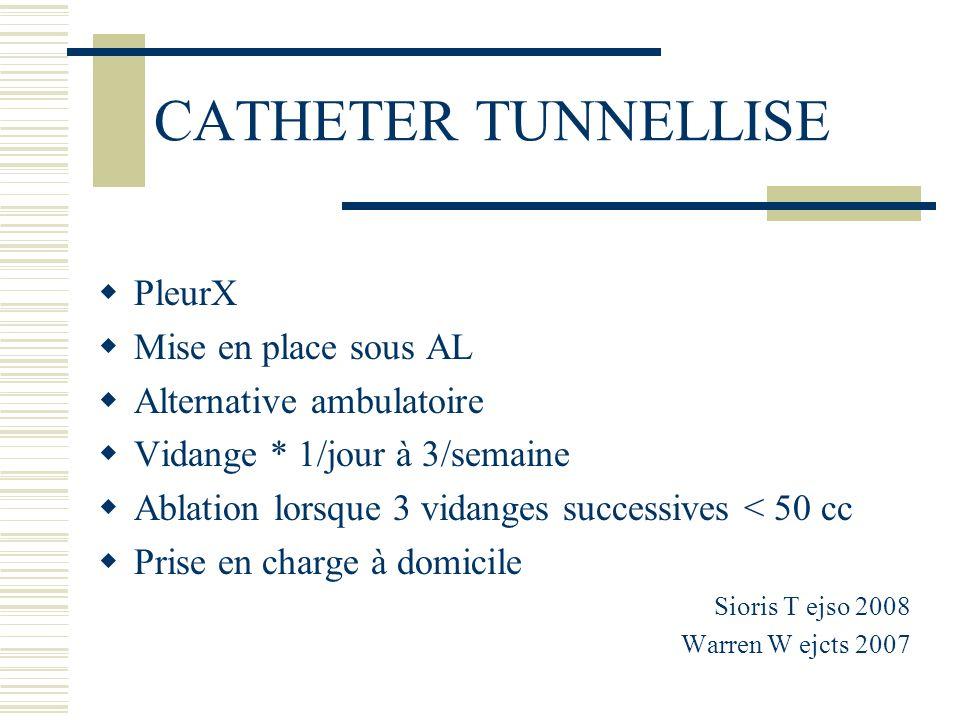 CATHETER TUNNELLISE PleurX Mise en place sous AL Alternative ambulatoire Vidange * 1/jour à 3/semaine Ablation lorsque 3 vidanges successives < 50 cc