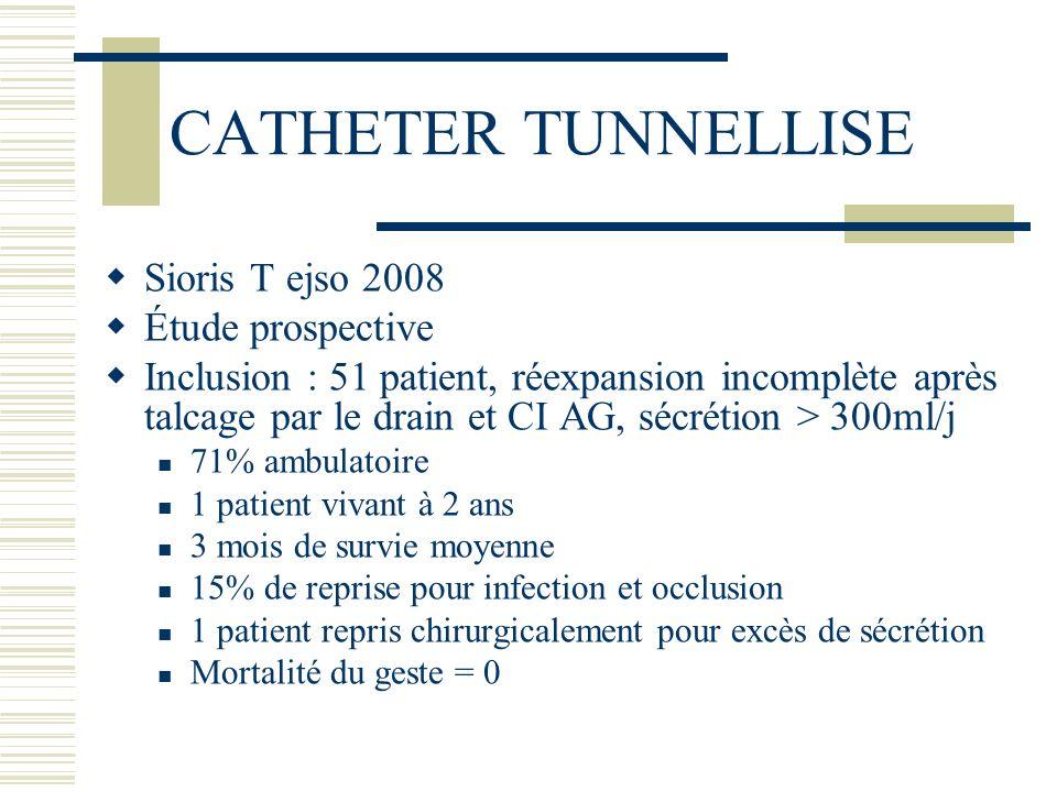 CATHETER TUNNELLISE Sioris T ejso 2008 Étude prospective Inclusion : 51 patient, réexpansion incomplète après talcage par le drain et CI AG, sécrétion