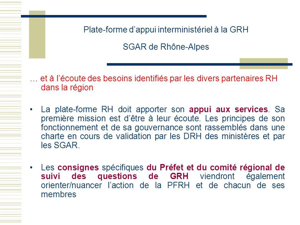 Plate-forme dappui interministériel à la GRH SGAR de Rhône-Alpes … et à lécoute des besoins identifiés par les divers partenaires RH dans la région La