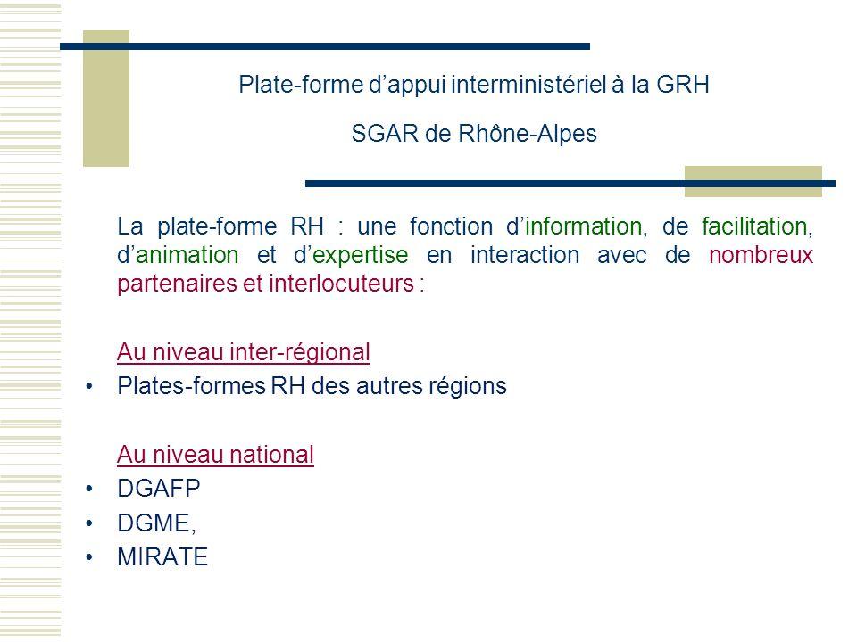 Plate-forme dappui interministériel à la GRH SGAR de Rhône-Alpes La plate-forme RH : une fonction dinformation, de facilitation, danimation et dexpert