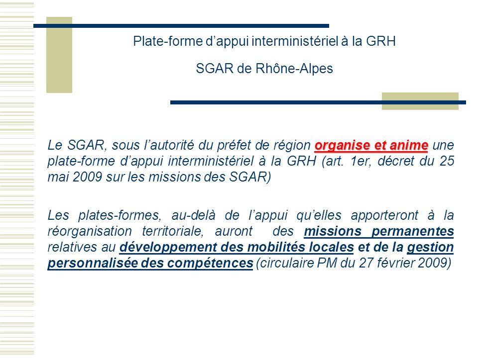 Objectifs 1- Appuyer laccompagnement RH de la réforme de ladministration territoriale de lEtat 2- Développer la lisibilité, les synergies, voire les mutualisations en matière de GRH dans les services de lEtat 3- Construire un plan régional de gestion prévisionnelle des ressources humaines GPRH