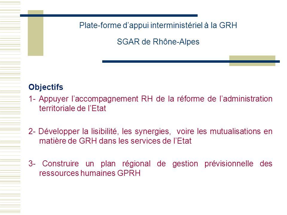 Objectifs 1- Appuyer laccompagnement RH de la réforme de ladministration territoriale de lEtat 2- Développer la lisibilité, les synergies, voire les m