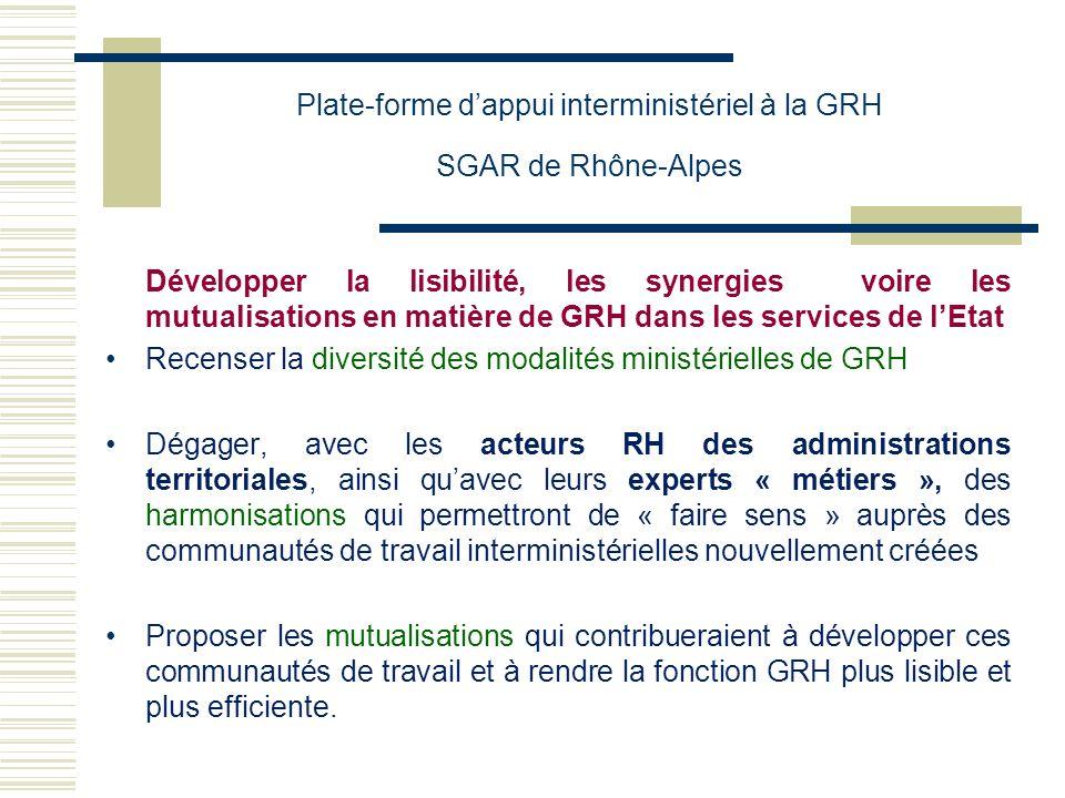 Plate-forme dappui interministériel à la GRH SGAR de Rhône-Alpes Construire un plan régional de gestion prévisionnelle des ressources humaines GPRH (1) Apporter un appui à lexpression des enjeux et priorités en matière de besoins en ressources humaines, dans le cadre du comité régional de suivi des questions de GRH présidé par le SGAR, représentant le Préfet de région.