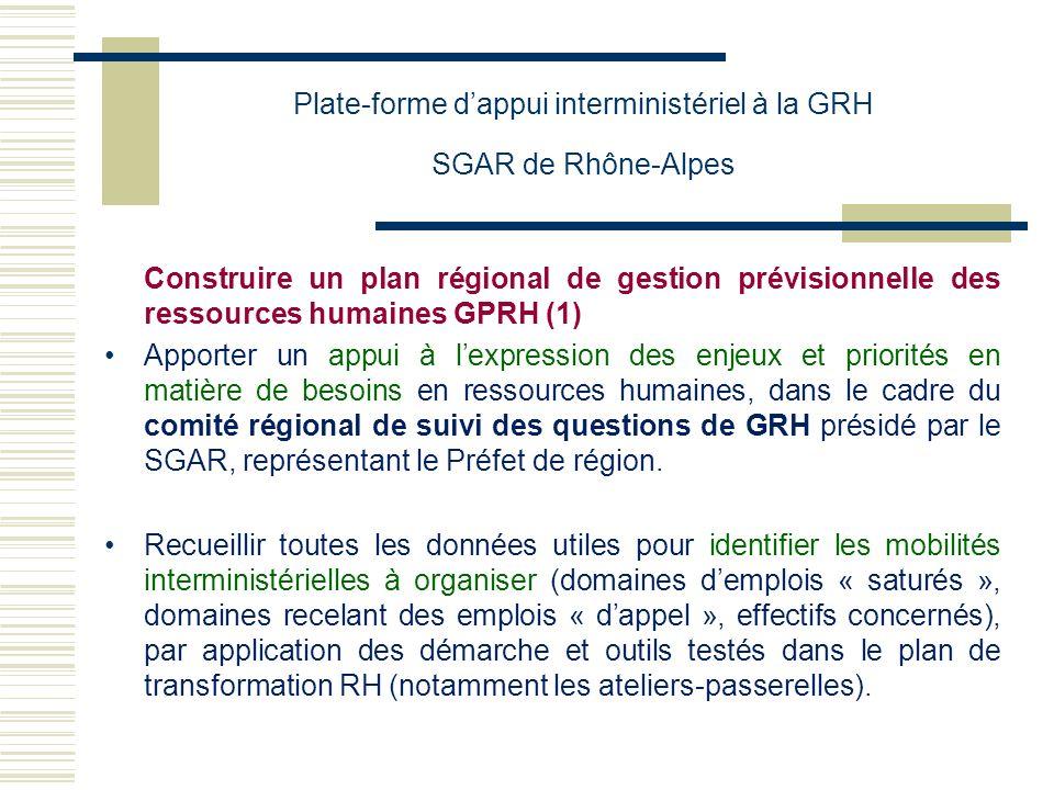 Plate-forme dappui interministériel à la GRH SGAR de Rhône-Alpes Construire un plan régional de gestion prévisionnelle des ressources humaines GPRH (1