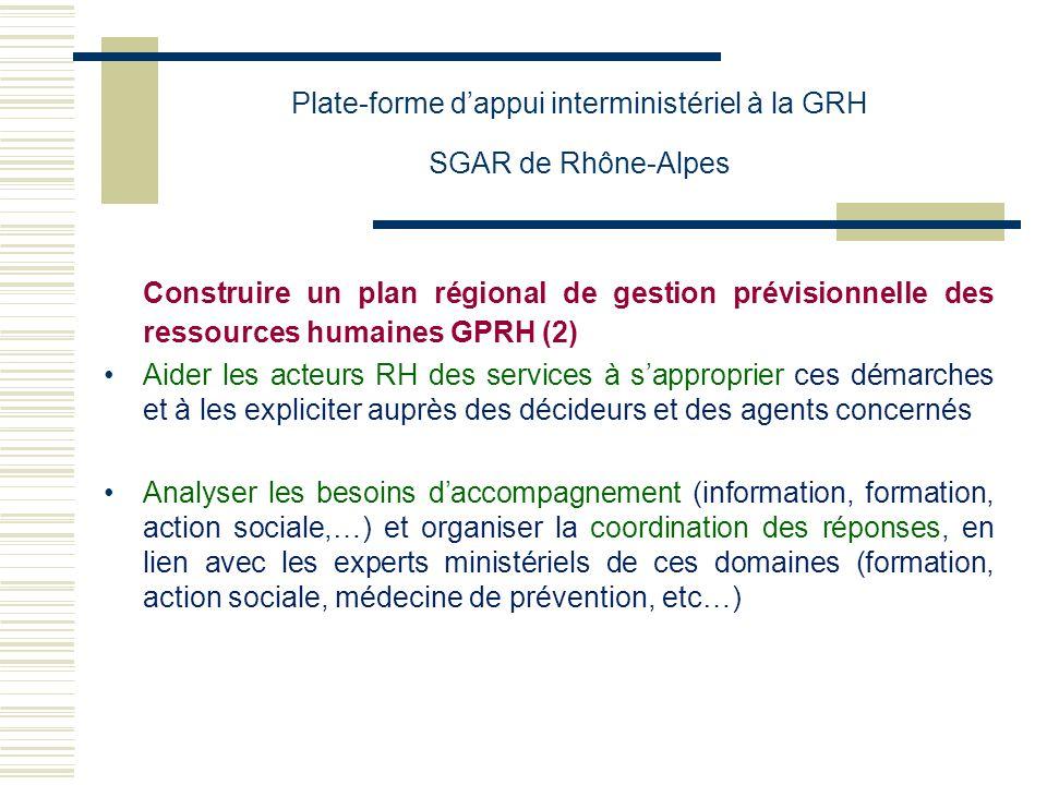 Plate-forme dappui interministériel à la GRH SGAR de Rhône-Alpes Construire un plan régional de gestion prévisionnelle des ressources humaines GPRH (2