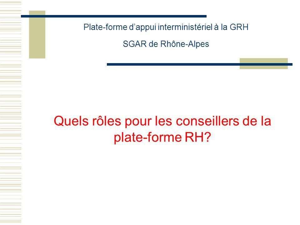 Plate-forme dappui interministériel à la GRH SGAR de Rhône-Alpes Une équipe dont les membres sont complémentaires Directrice Conseiller « mobilité carrière » Conseiller « formation » Conseiller « action sociale et environnement professionnel » Chargé de la bourse régionale de lemploi Assistant(e)