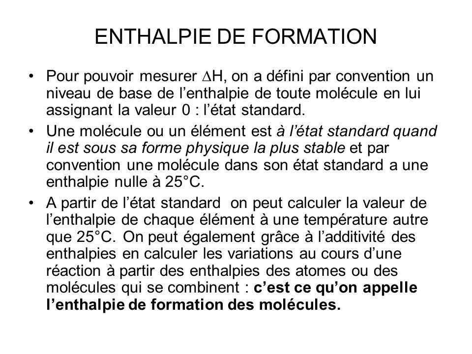ENTHALPIE DE FORMATION Pour pouvoir mesurer H, on a défini par convention un niveau de base de lenthalpie de toute molécule en lui assignant la valeur