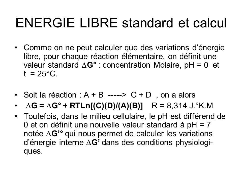 ENERGIE LIBRE standard et calcul Comme on ne peut calculer que des variations dénergie libre, pour chaque réaction élémentaire, on définit une valeur