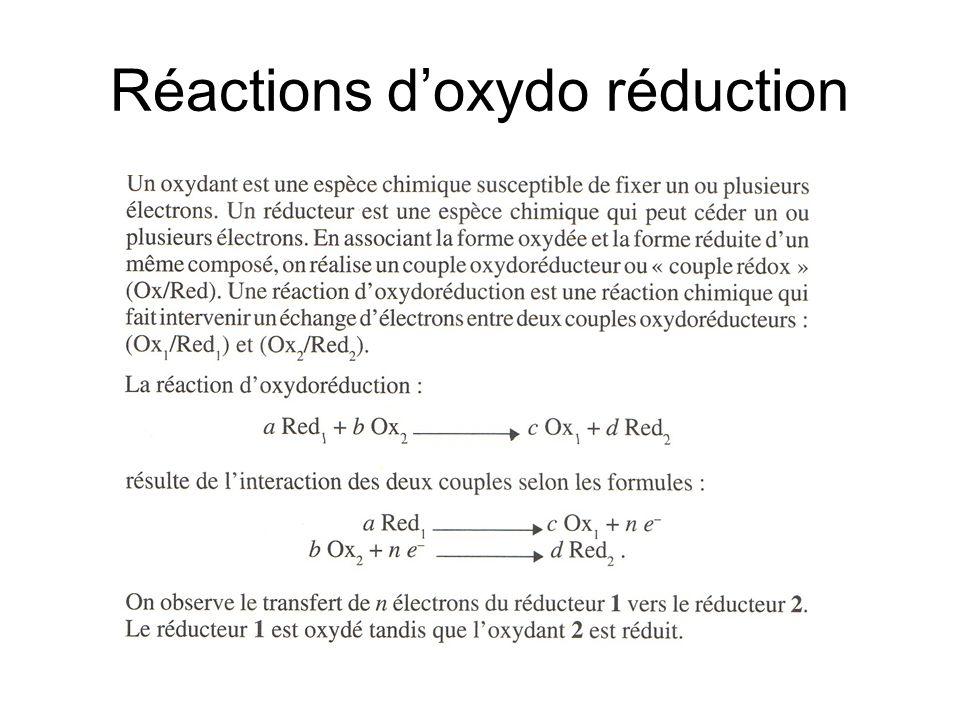 Réactions doxydo réduction
