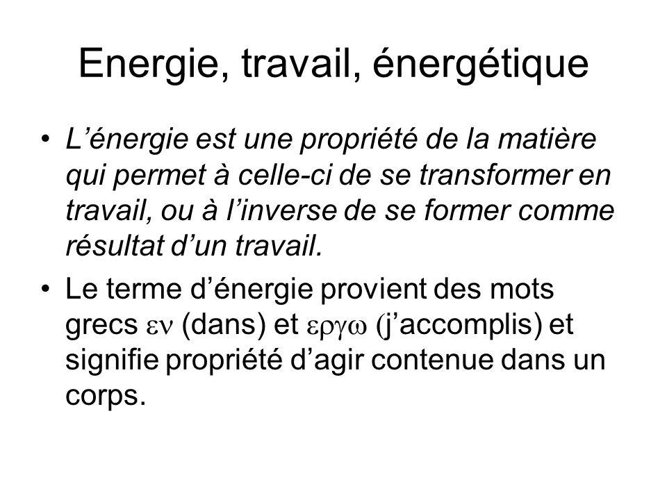 Energie, travail, énergétique Lénergie est une propriété de la matière qui permet à celle-ci de se transformer en travail, ou à linverse de se former