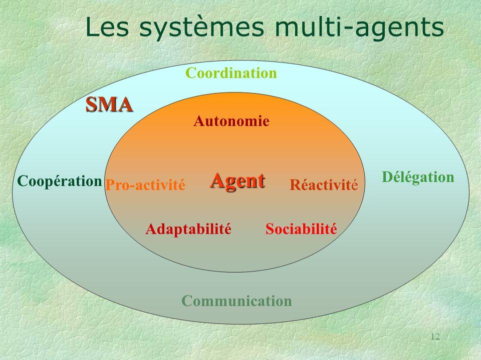 12 Coopération Agent Autonomie Pro-activité SociabilitéAdaptabilité Réactivité Délégation Communication Coordination SMA Les systèmes multi-agents