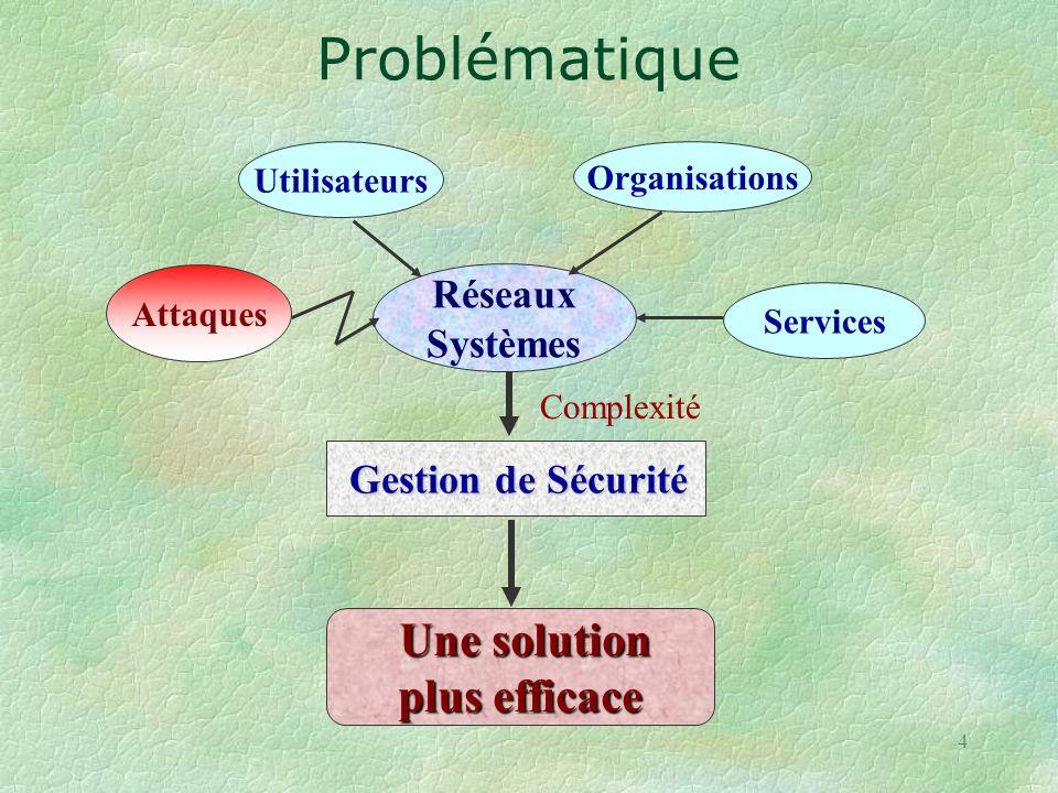 4 Organisations Gestion de Sécurité Utilisateurs Attaques Réseaux Systèmes Services Complexité Une solution plus efficace Problématique