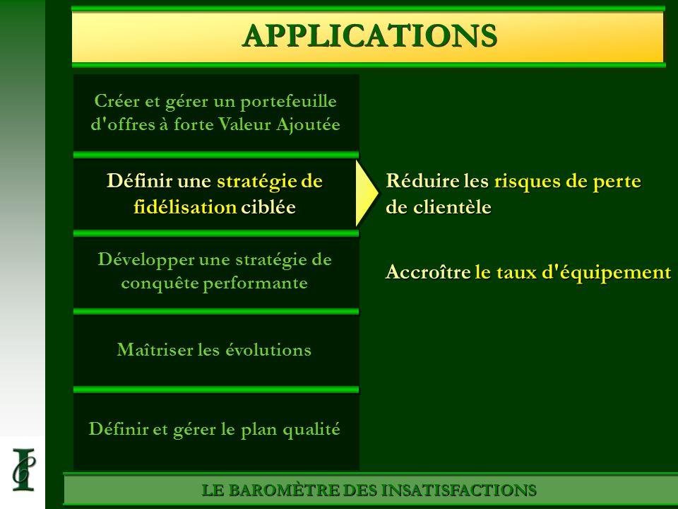 Créer et gérer un portefeuille d'offres à forte Valeur Ajoutée LE BAROMÈTRE DES INSATISFACTIONS Définir unestratégie de fidélisationciblée Définir une