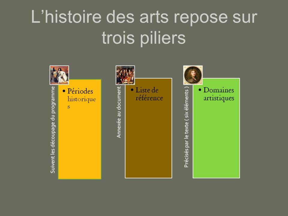 Lhistoire des arts repose sur trois piliers