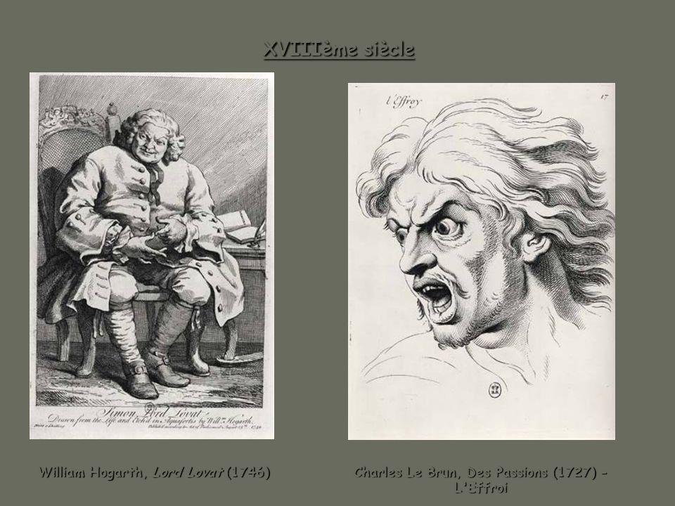 XVIIIème siècle William Hogarth, Lord Lovat (1746) William Hogarth, Lord Lovat (1746) Charles Le Brun, Des Passions (1727) - L'Effroi