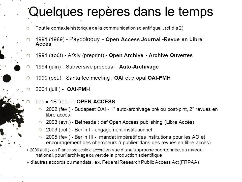 Quelques repères dans le temps Tout le contexte historique de la communication scientifique... (cf.dia 2) 1991 (1989) - Psycoloquy - Open Access Journ