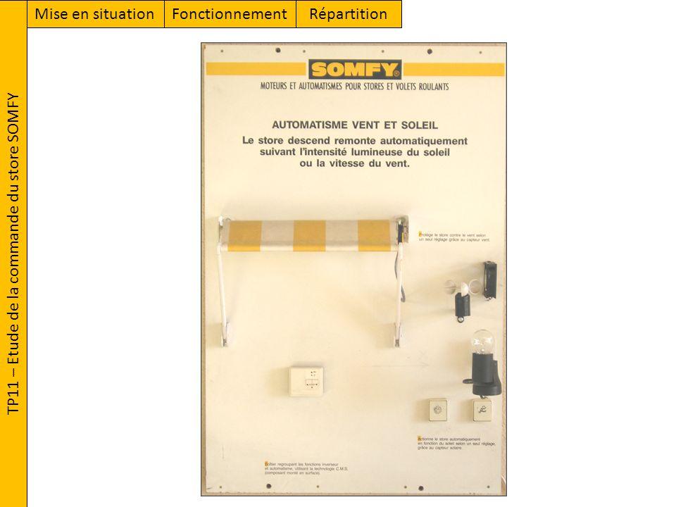 TP11 – Etude de la commande du store SOMFY FonctionnementMise en situationRépartition