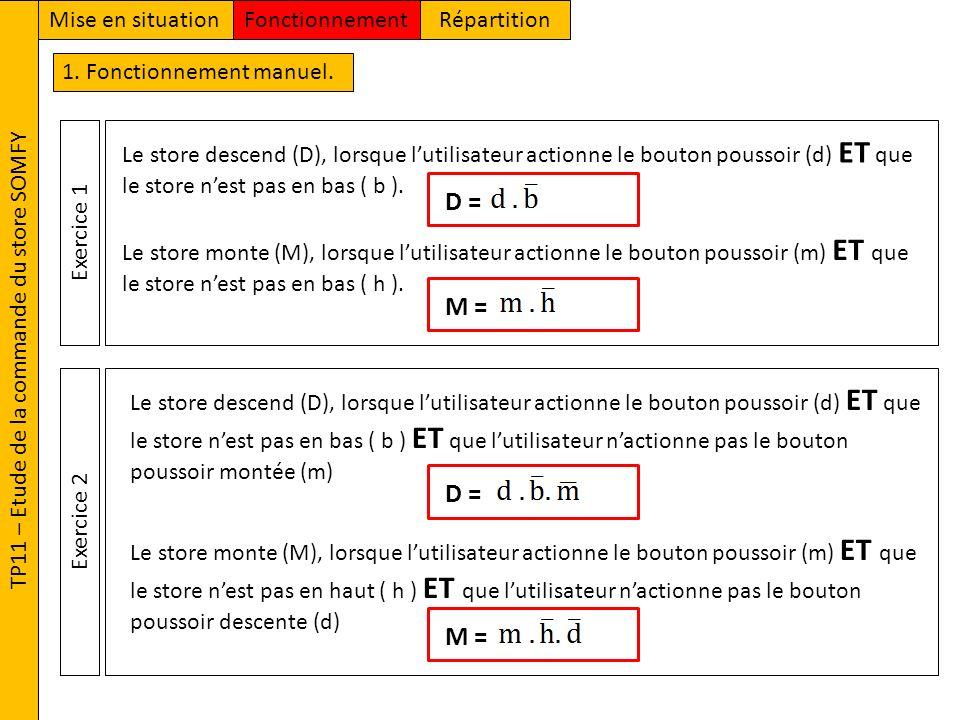 TP11 – Etude de la commande du store SOMFY FonctionnementMise en situationRépartition Le store descend (D), lorsque lutilisateur actionne le bouton po