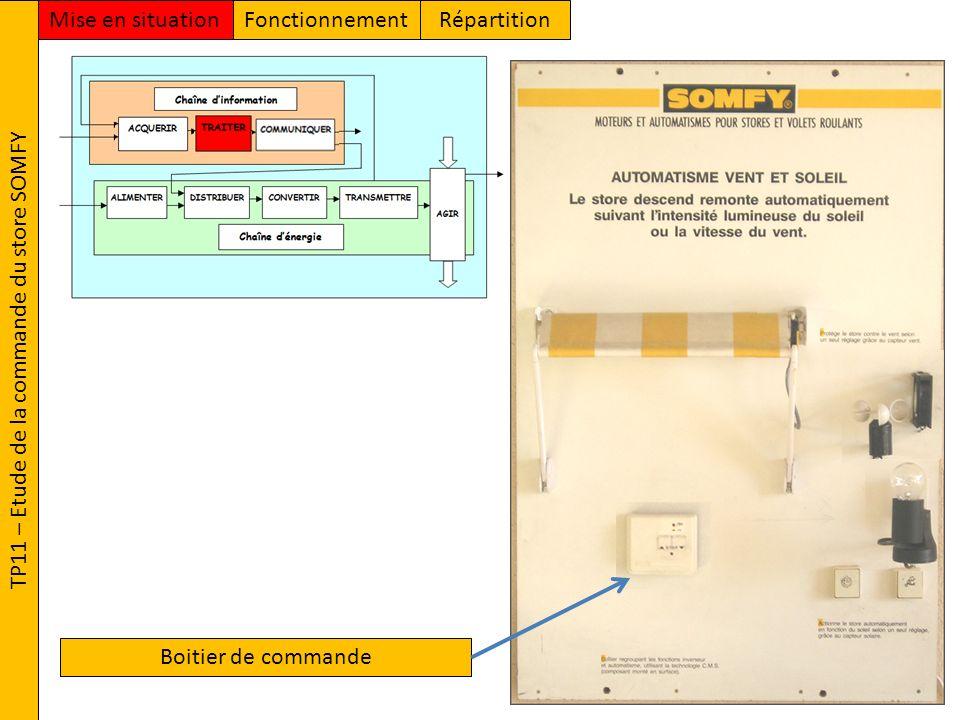 TP11 – Etude de la commande du store SOMFY FonctionnementMise en situationRépartition Boitier de commande