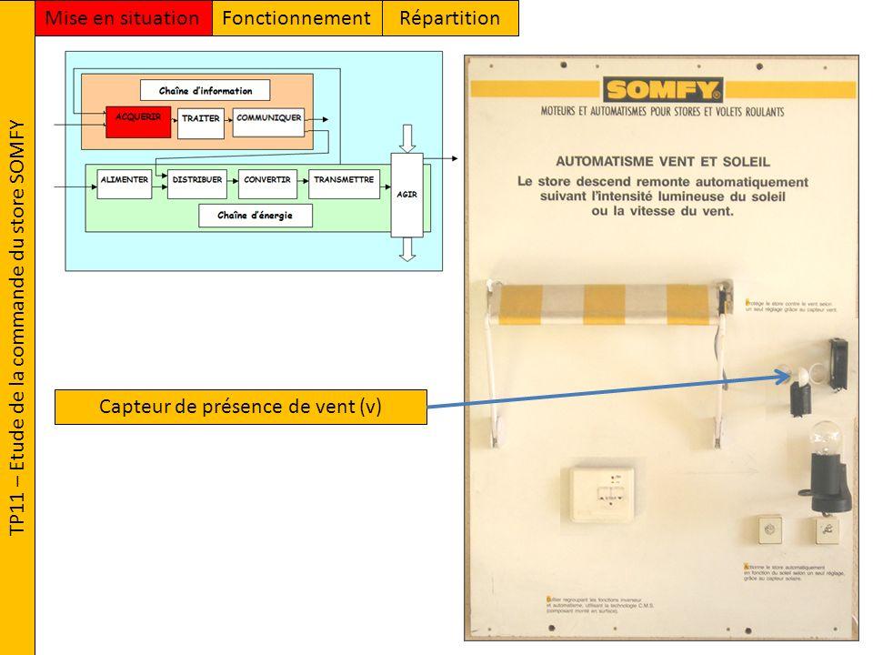 TP11 – Etude de la commande du store SOMFY FonctionnementMise en situationRépartition Capteur de présence de vent (v)