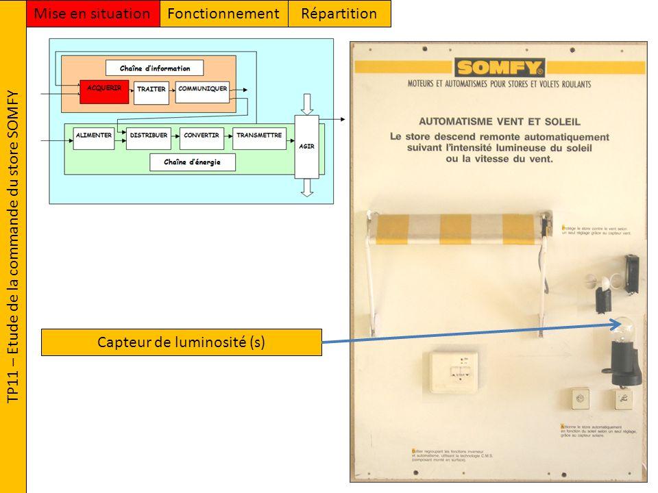 TP11 – Etude de la commande du store SOMFY FonctionnementMise en situationRépartition Capteur de luminosité (s)
