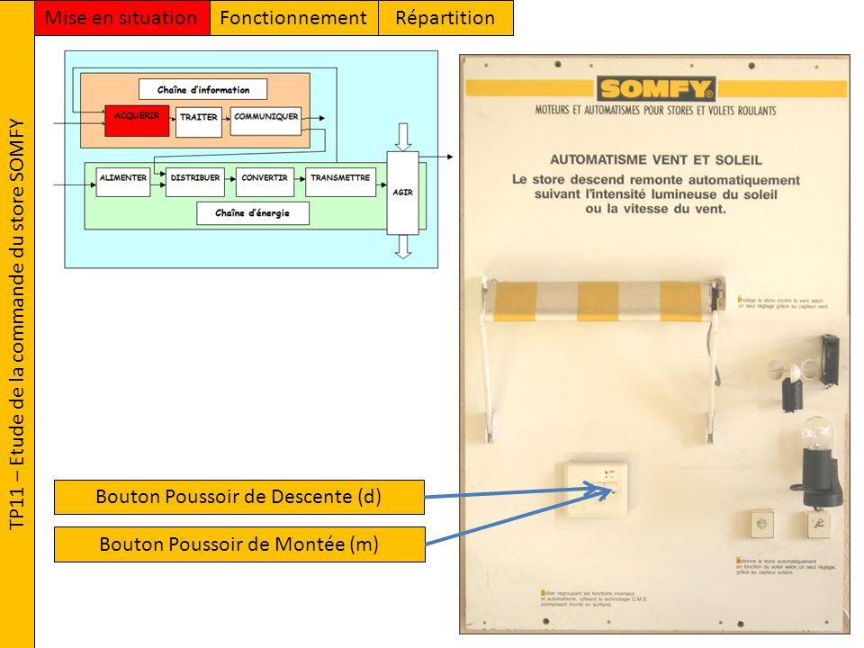 TP11 – Etude de la commande du store SOMFY FonctionnementMise en situationRépartition Capteur fin de course haut (h) Capteur fin de course bas (b)