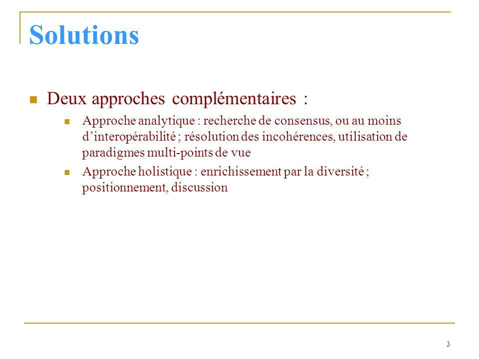 3 Solutions Deux approches complémentaires : Approche analytique : recherche de consensus, ou au moins dinteropérabilité ; résolution des incohérences, utilisation de paradigmes multi-points de vue Approche holistique : enrichissement par la diversité ; positionnement, discussion