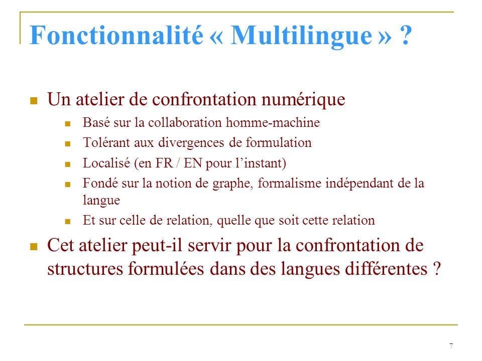 7 Fonctionnalité « Multilingue » .