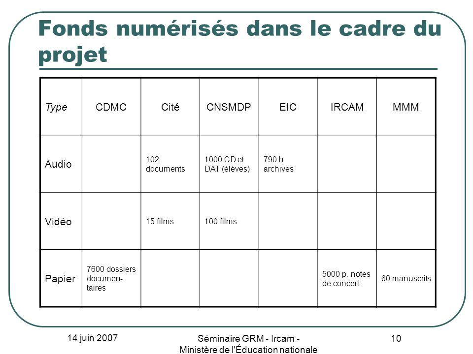 14 juin 2007 Séminaire GRM - Ircam - Ministère de l'Éducation nationale 10 Fonds numérisés dans le cadre du projet TypeCDMCCitéCNSMDPEICIRCAMMMM Audio