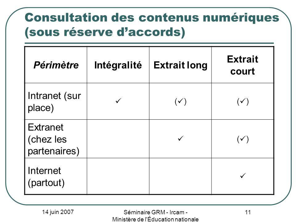 14 juin 2007 Séminaire GRM - Ircam - Ministère de l Éducation nationale 11 Consultation des contenus numériques (sous réserve daccords) PérimètreIntégralitéExtrait long Extrait court Intranet (sur place) ( ) Extranet (chez les partenaires) ( ) Internet (partout)