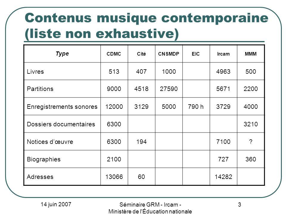 14 juin 2007 Séminaire GRM - Ircam - Ministère de l'Éducation nationale 3 Contenus musique contemporaine (liste non exhaustive) Type CDMCCitéCNSMDPEIC