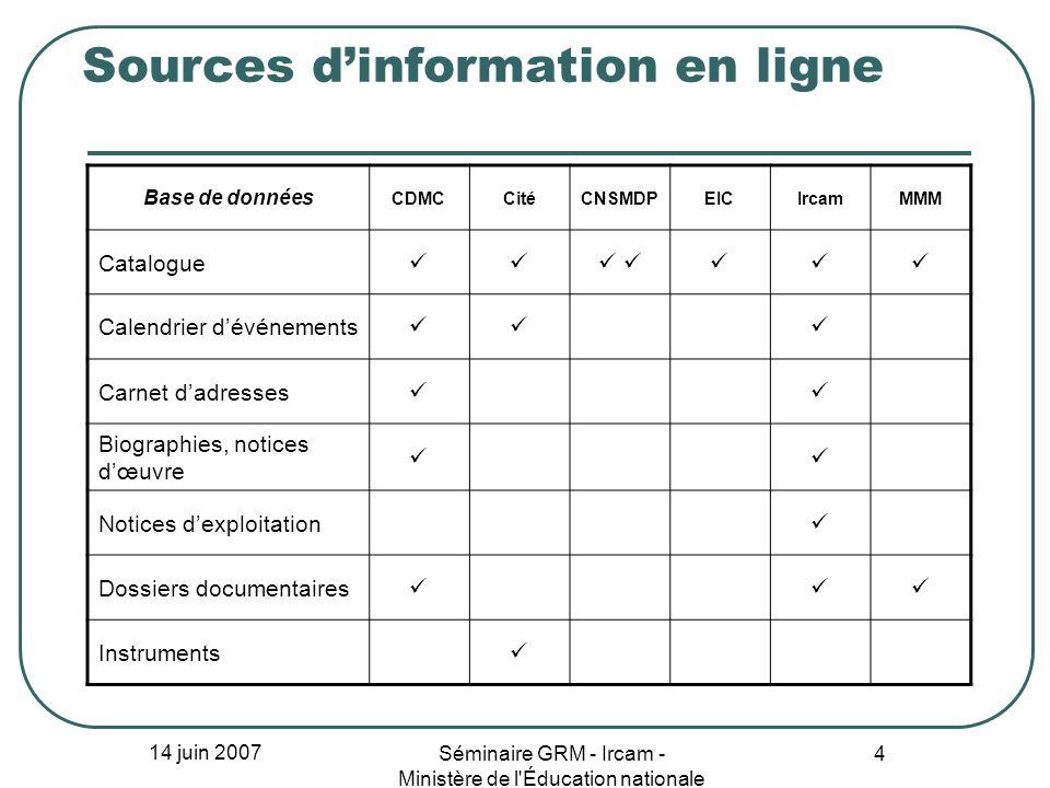 14 juin 2007 Séminaire GRM - Ircam - Ministère de l Éducation nationale 5 Projets récents 2004-5 : archives sonores CHAN, MCEM, MMSH, MNHN Dans le cadre du plan de numérisation du MCC.